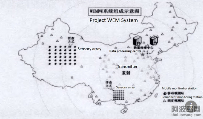 WEM.china.png